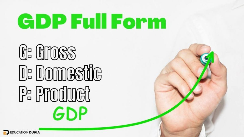 gdp full form in hindi